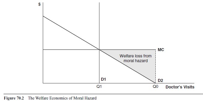 economics papers uoa