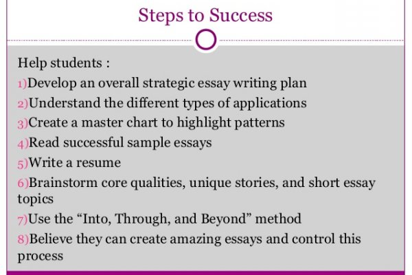 steps to writing a college application essay Applying to college step by step applying to college can be daunting, but taking a step by step approach will allow you to succeed write the admissions essay.