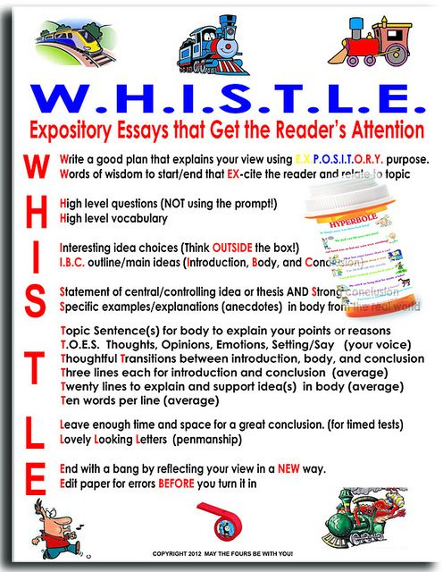 WHAT IS A SECRET OF WRITING AN EXPOSITORY ESSAY?